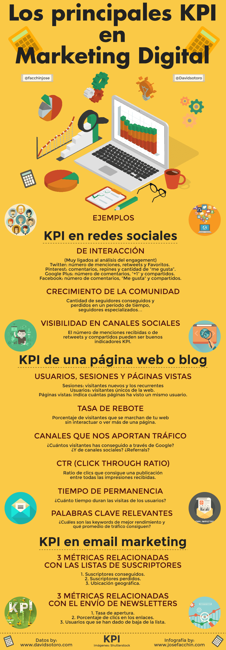 Ejemplos de los principales KPI en Marketing Digital